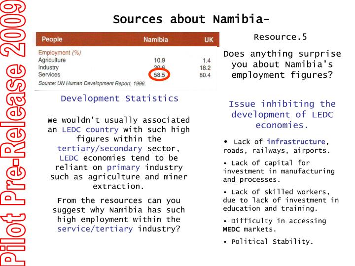 Sources about Namibia-