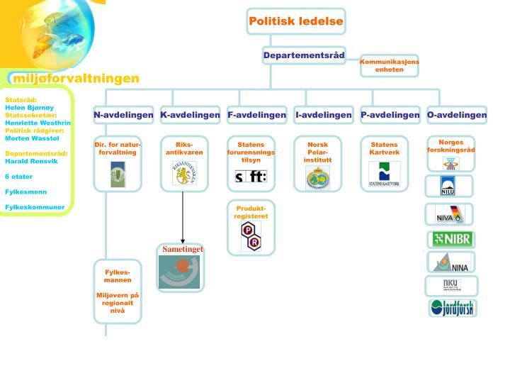 miljøforvaltningen
