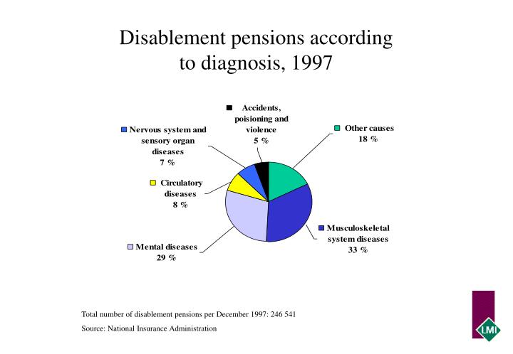 Disablement pensions according
