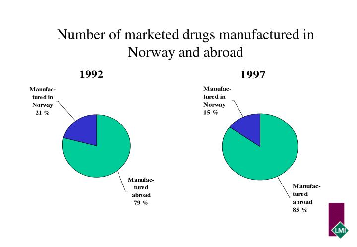Number of marketed drugs manufactured in norway and abroad