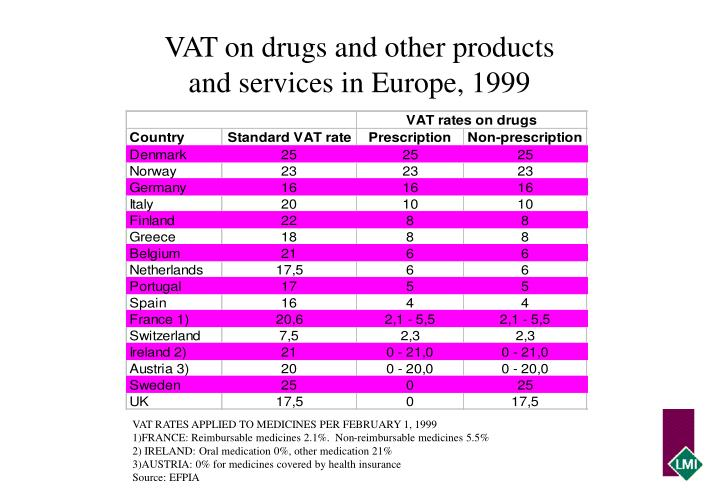 VAT on drugs and other products