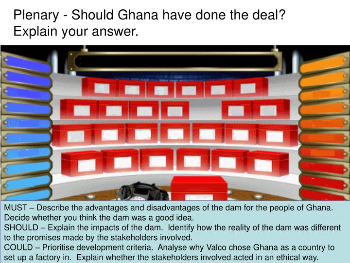 Plenary - Should Ghana have done the deal?  Explain your answer.