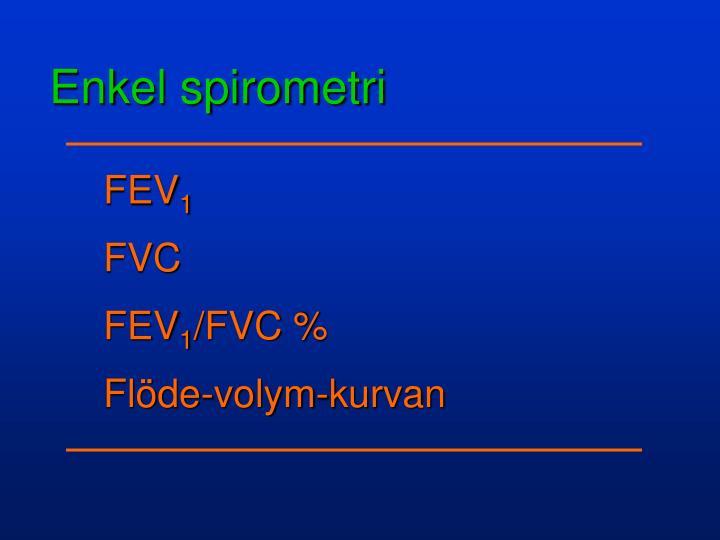 Enkel spirometri