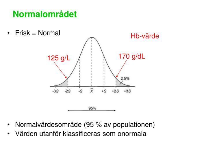 Frisk = Normal