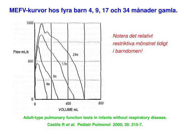 MEFV-kurvor hos fyra barn 4, 9, 17 och 34 månader gamla.
