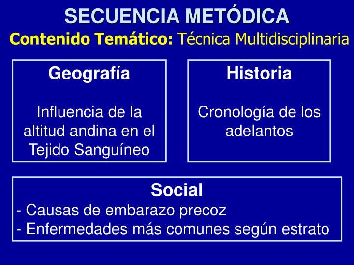 SECUENCIA METÓDICA