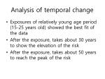 analysis of temporal change