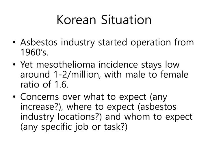 Korean Situation