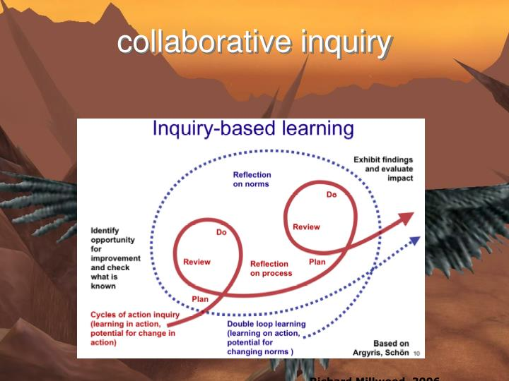 collaborative inquiry