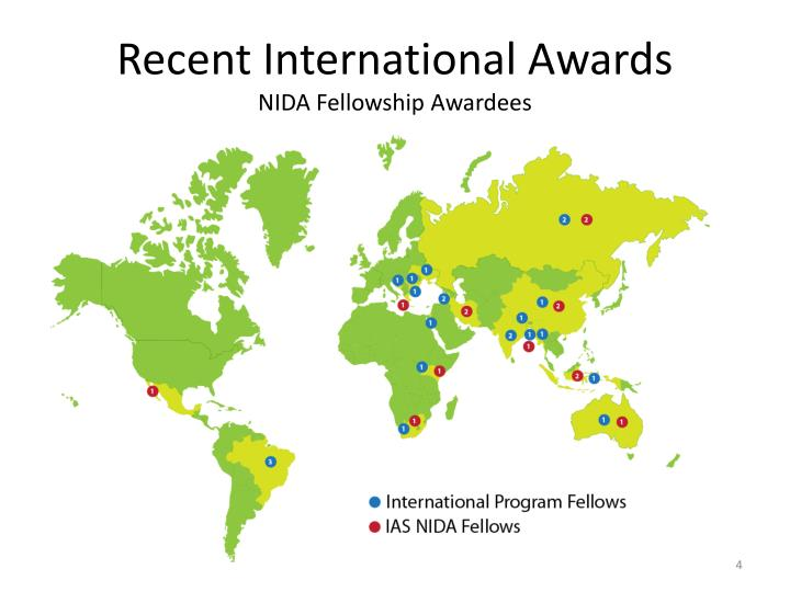 Recent International Awards