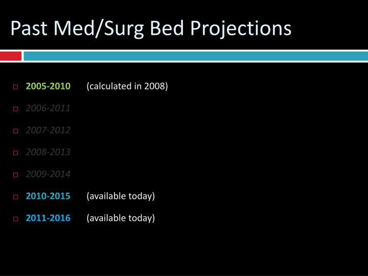 Past Med/Surg Bed Projections