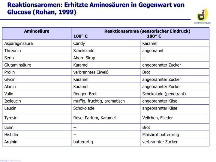 Reaktionsaromen: Erhitzte Aminosäuren in Gegenwart von Glucose (Rohan, 1999)