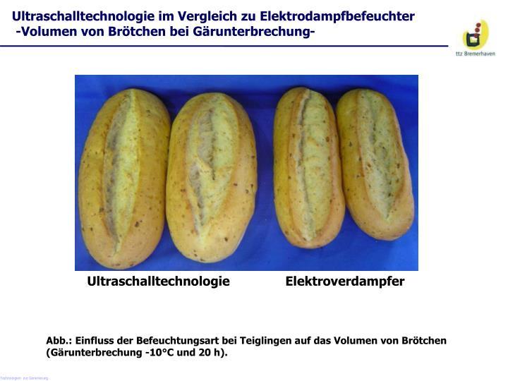 Ultraschalltechnologie im Vergleich zu