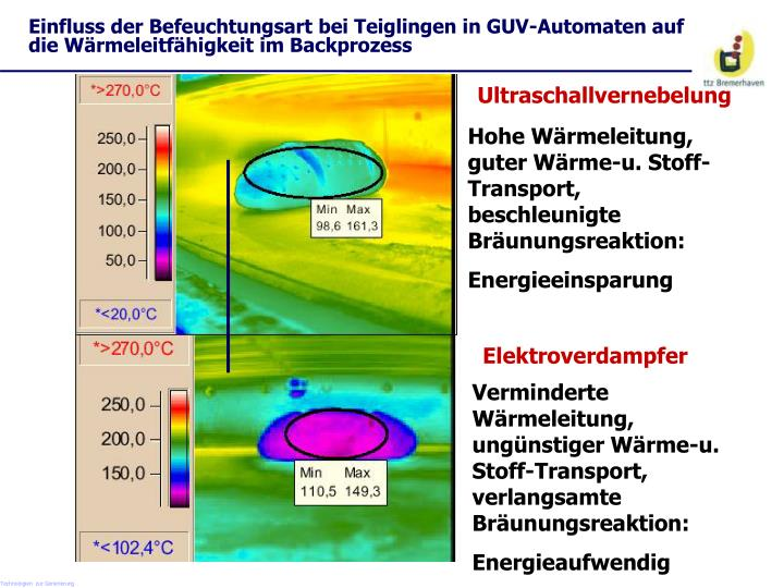 Einfluss der Befeuchtungsart bei Teiglingen in GUV-Automaten auf die Wärmeleitfähigkeit im Backprozess