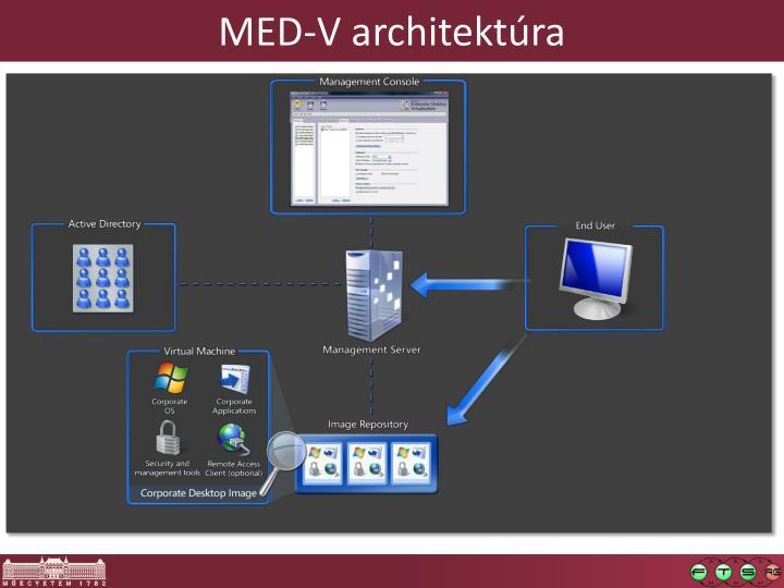MED-V architektúra