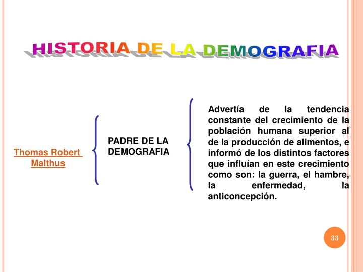 HISTORIA DE LA DEMOGRAFIA