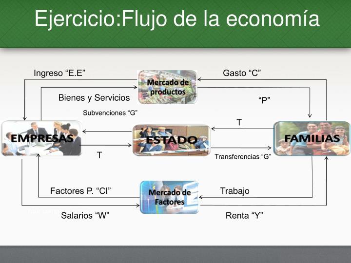 Ejercicio:Flujo de la economía