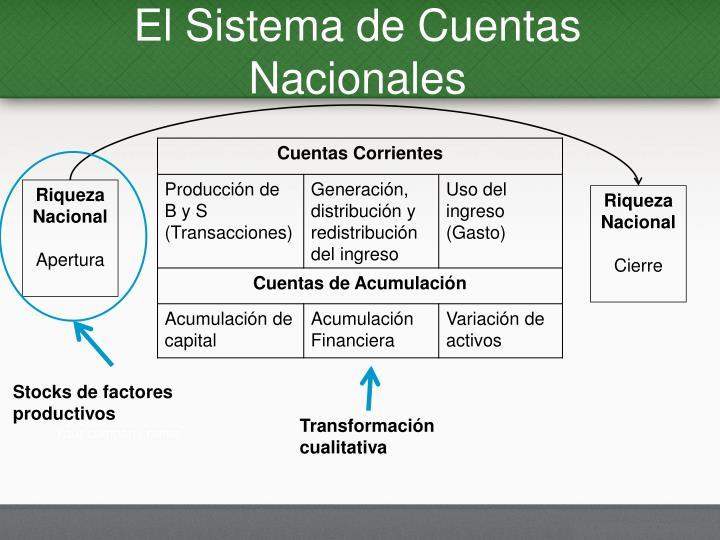 El Sistema de Cuentas Nacionales