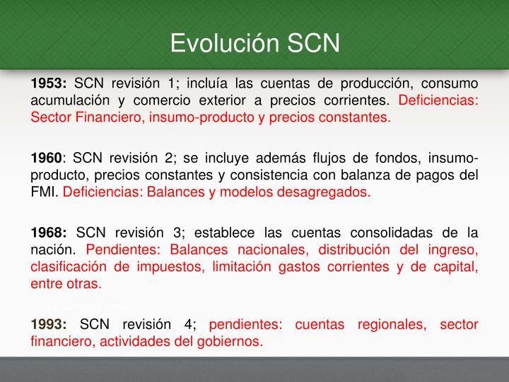 Evolución SCN