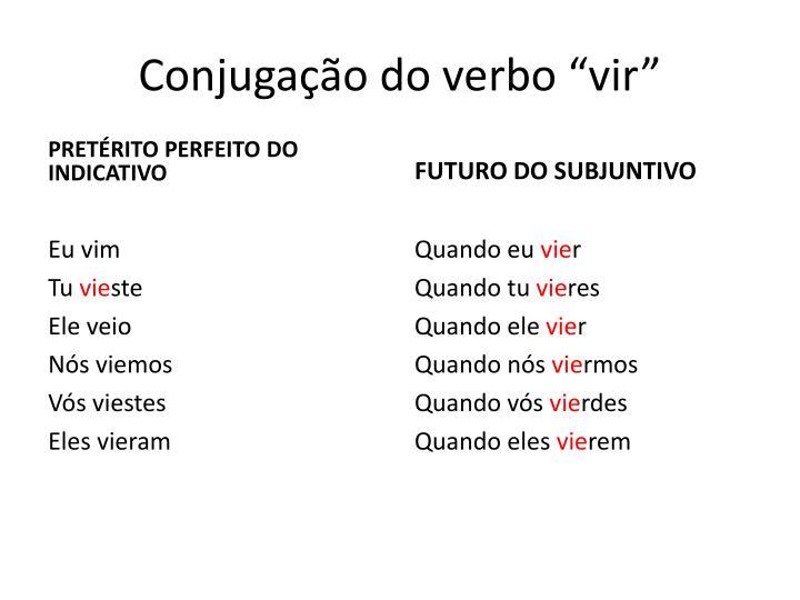 """Conjugação do verbo """"vir"""""""