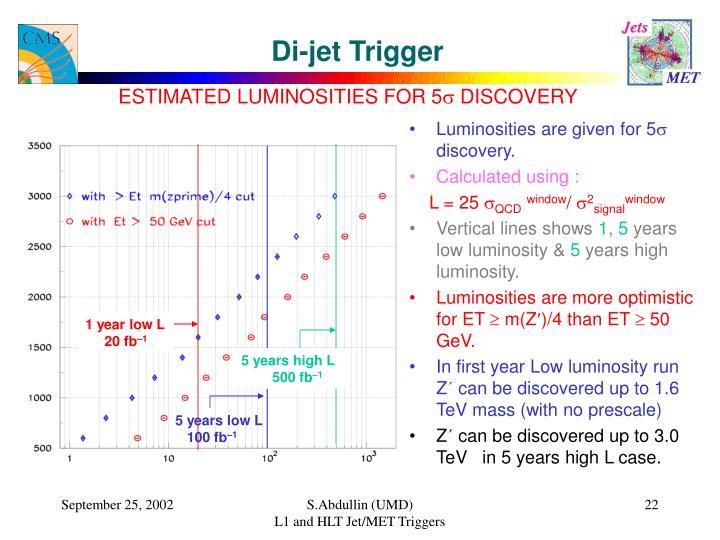 Di-jet Trigger