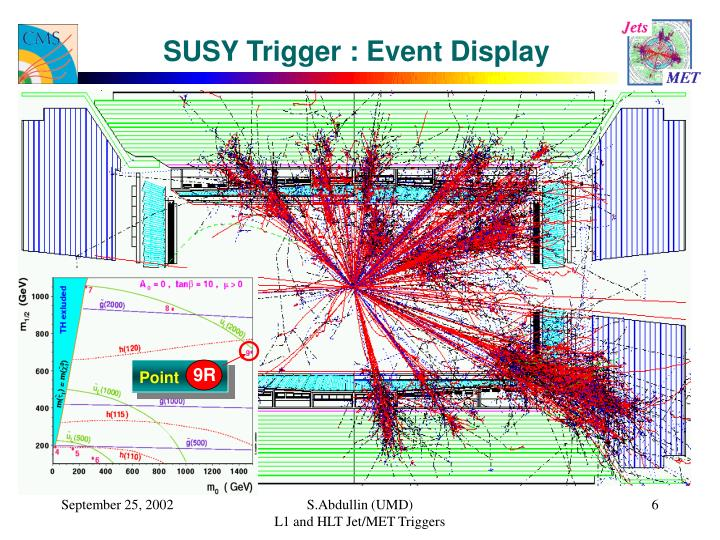 SUSY Trigger : Event Display