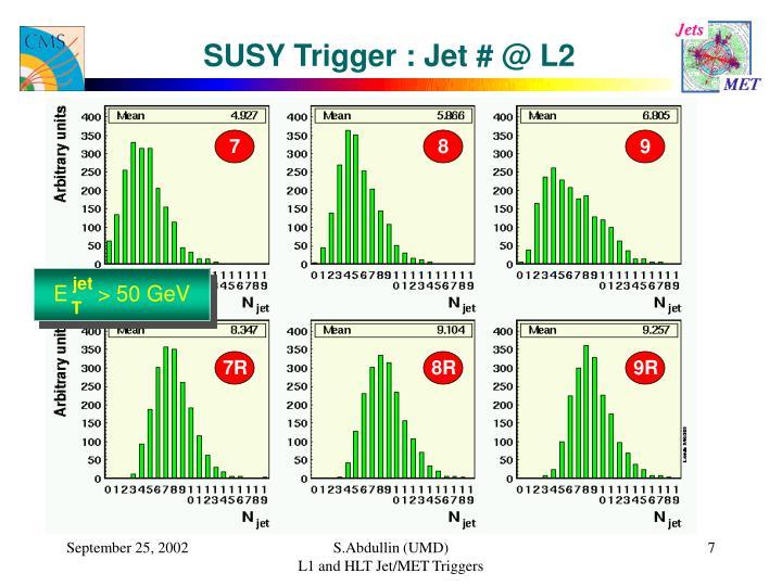 SUSY Trigger : Jet # @ L2