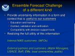 ensemble forecast challenge of a different kind