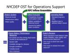 nycdep ost for operations support