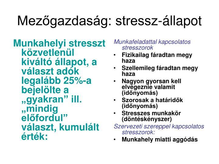 """Munkahelyi stresszt közvetlenül kiváltó állapot, a választ adók legalább 25%-a  bejelölte a """"gyakran"""" ill. """"mindig előfordul"""" választ, kumulált érték:"""