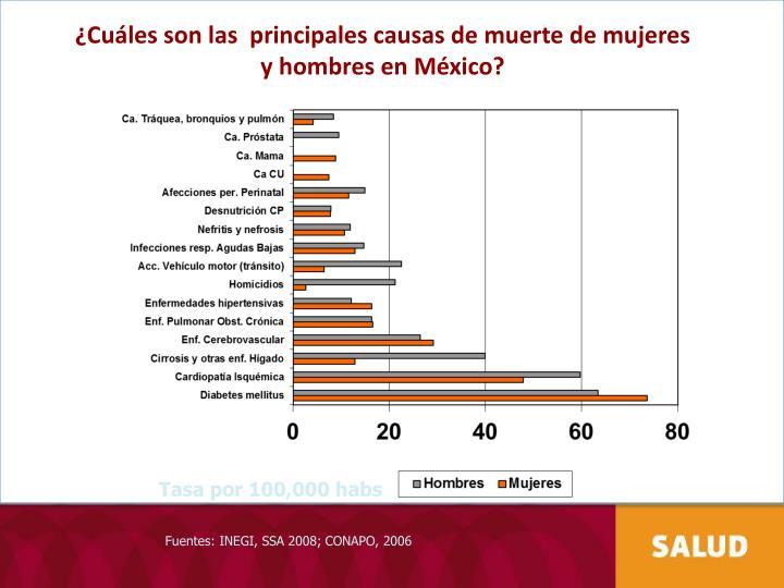 ¿Cuáles son las  principales causas de muerte de mujeres y hombres en México?