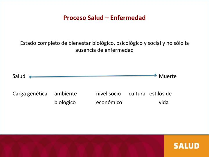 Proceso Salud – Enfermedad