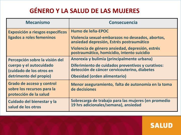 GÉNERO Y LA SALUD DE LAS MUJERES