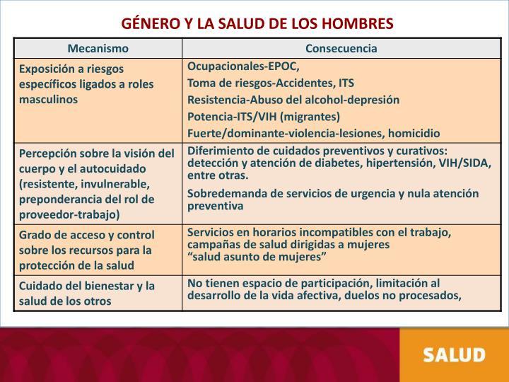 GÉNERO Y LA SALUD DE LOS HOMBRES