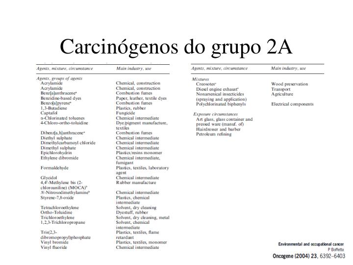 Carcinógenos do grupo 2A