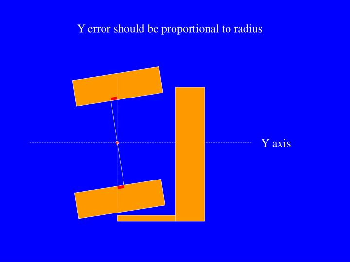 Y axis