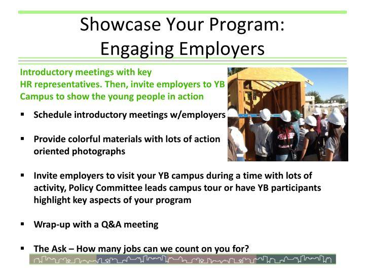 Showcase Your Program: