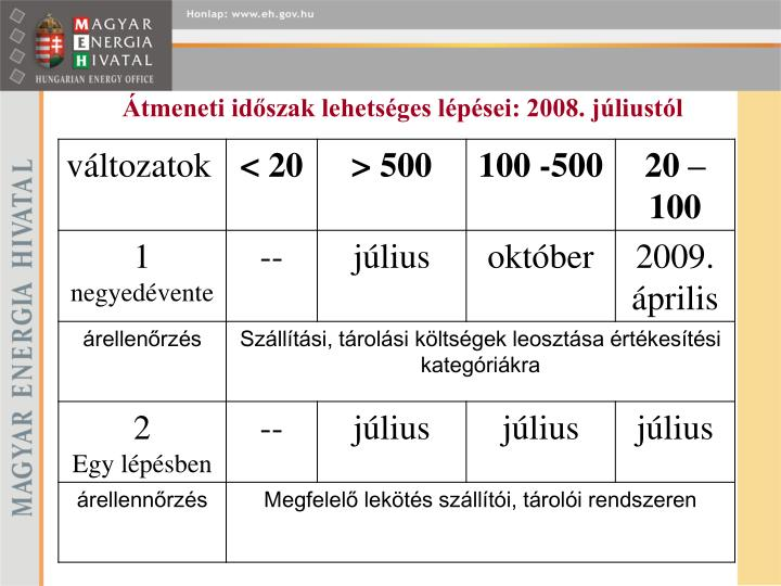 Átmeneti időszak lehetséges lépései: 2008. júliustól