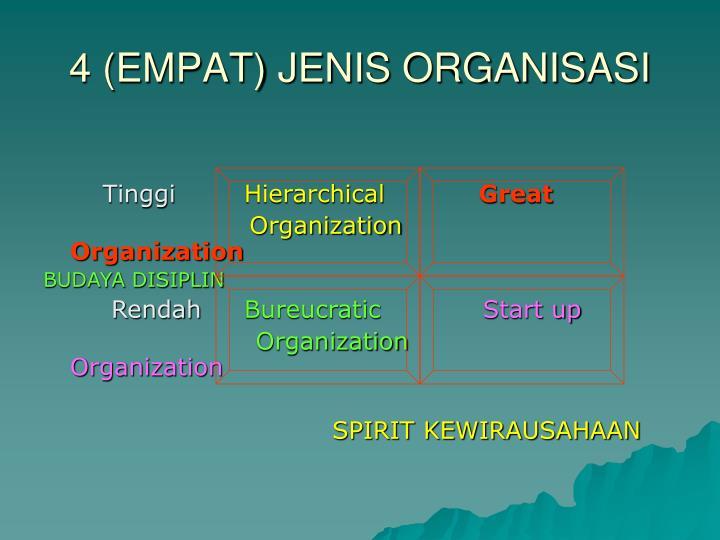 4 (EMPAT) JENIS ORGANISASI