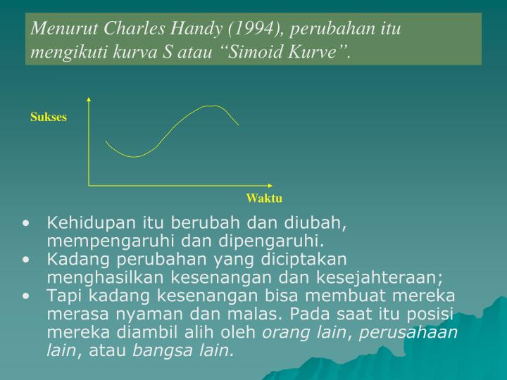 "Menurut Charles Handy (1994), perubahan itu mengikuti kurva S atau ""Simoid Kurve""."