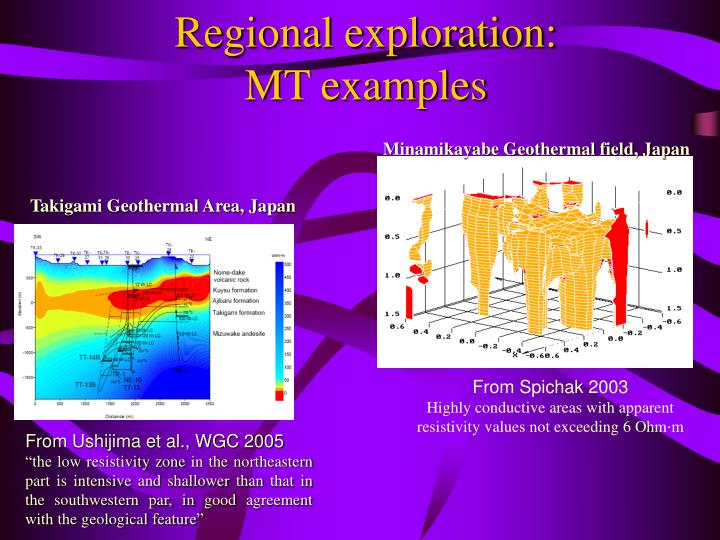 Regional exploration: