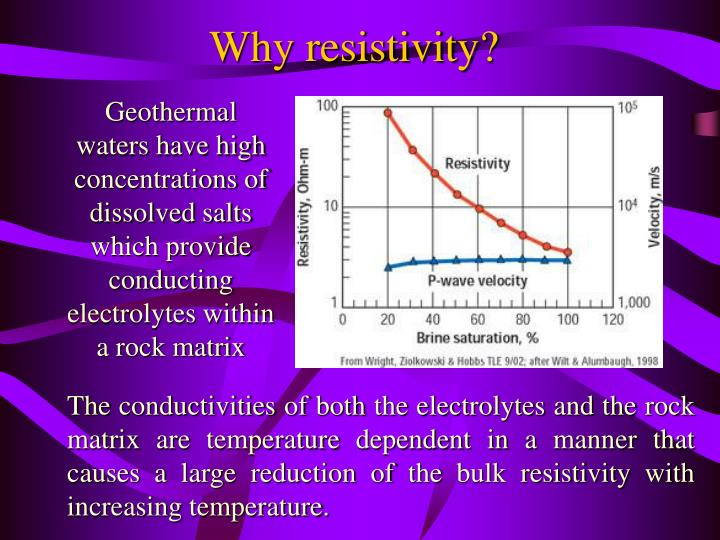 Why resistivity?