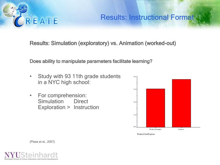 Results: Instructional Format