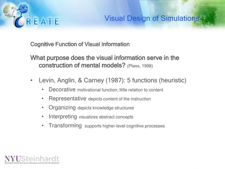 Visual Design of Simulations