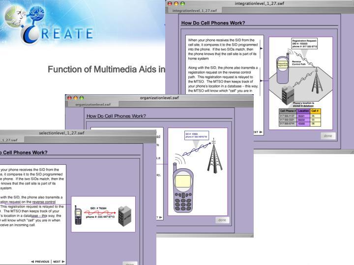 Visual Design of Simulations