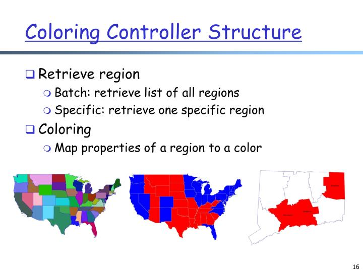 Coloring Controller Structure
