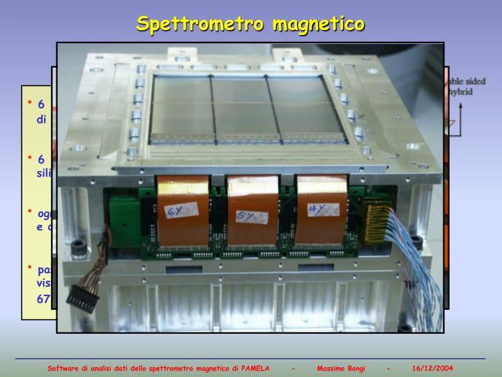 Spettrometro magnetico