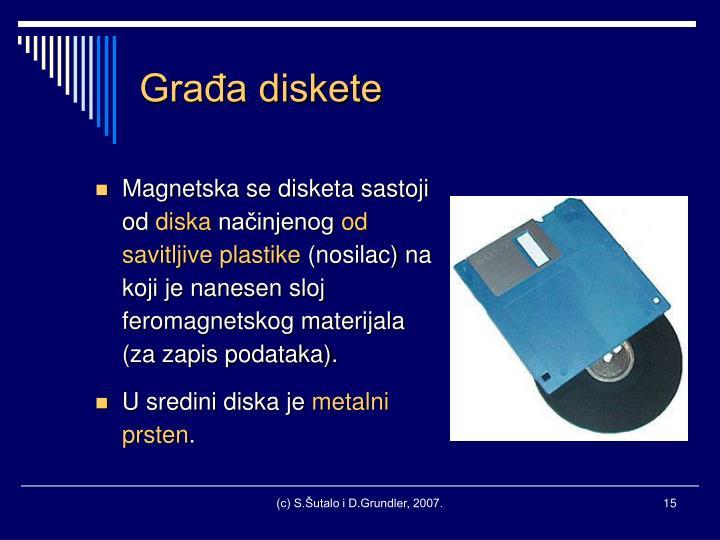 Građa diskete