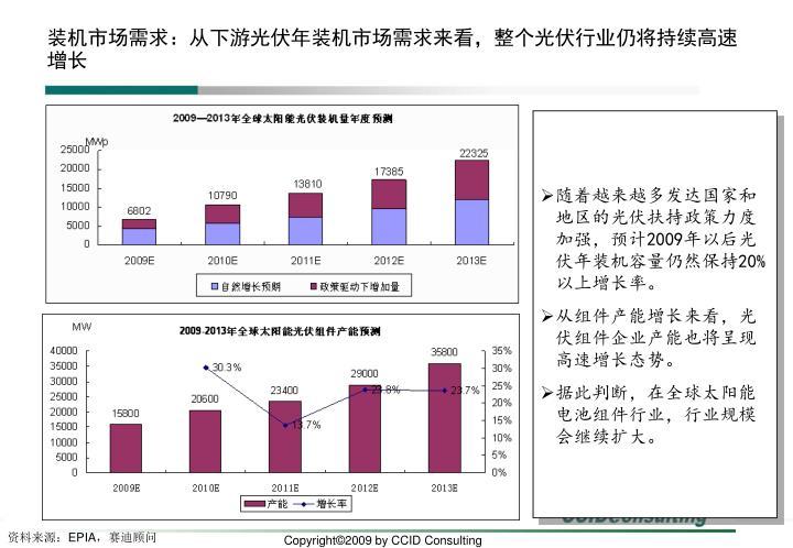 装机市场需求:从下游光伏年装机市场需求来看,整个光伏行业仍将持续高速增长