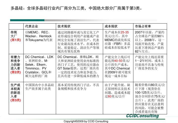 多晶硅:全球多晶硅行业内厂商分为三类,中国绝大部分厂商属于第